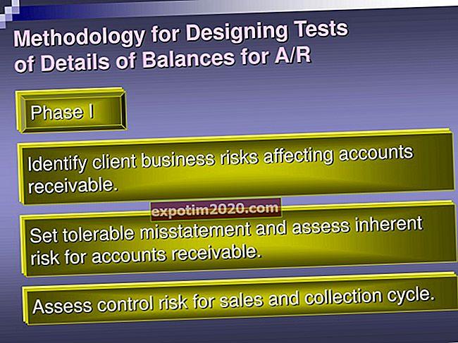 Esempi di procedure analitiche relative alla contabilità delle entrate