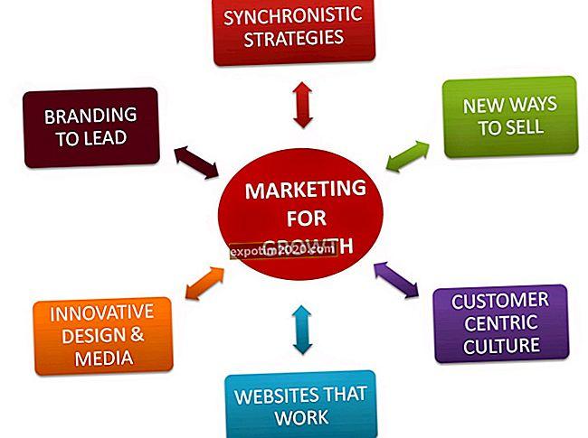 Marketing, acquirenti organizzativi e strategie di marketing
