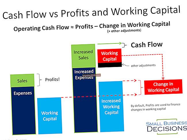 Come calcolare i giorni di liquidità a disposizione per un'organizzazione no profit