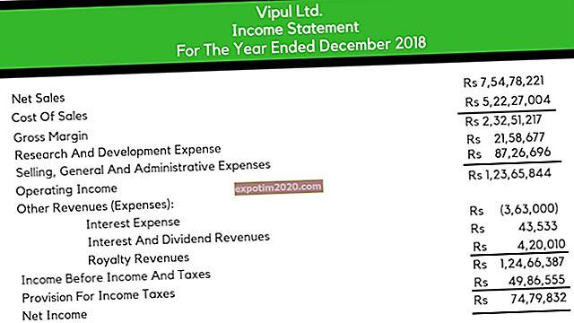 Quali sono le altre entrate su un conto economico?