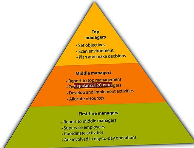 Definizione di Front-Line Management