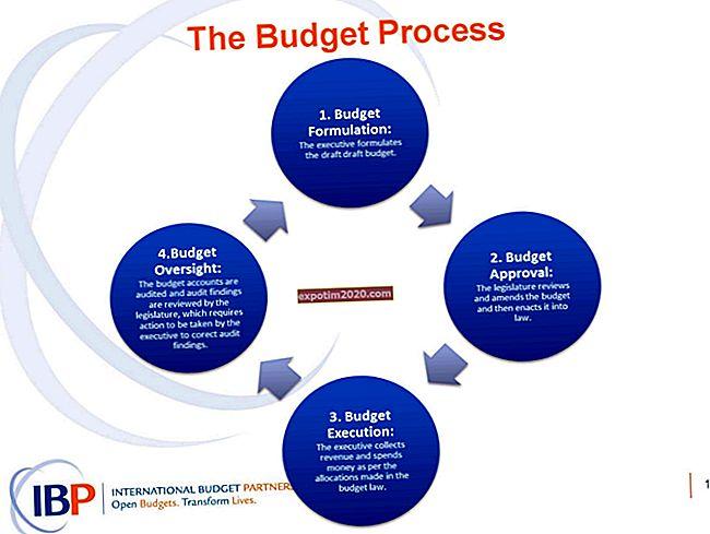 Che cos'è il ciclo di bilancio?