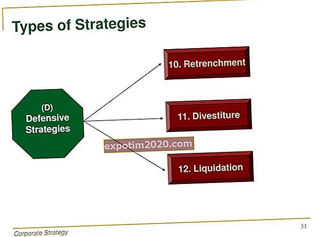 Strategie di cessione e liquidazione
