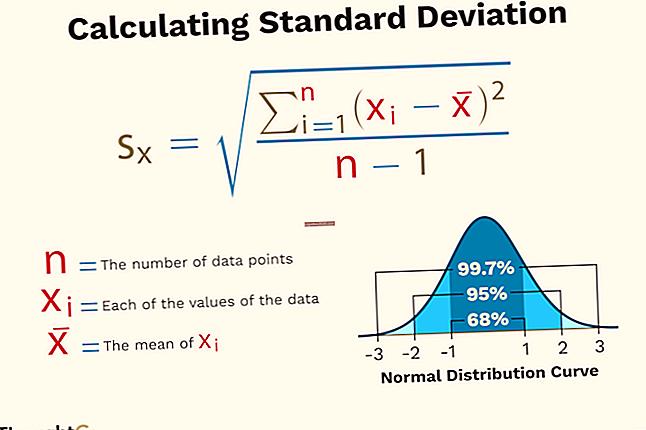 Come creare un grafico curvo per la deviazione standard in Excel