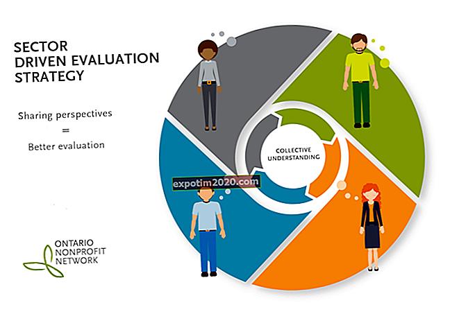L'importanza della valutazione strategica