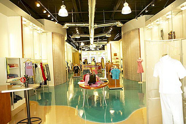 Piano aziendale per un negozio di abbigliamento start-up