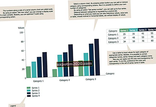 Come fare in modo che Excel legga ore, minuti e secondi