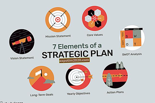 Definizione di un business plan strategico di successo