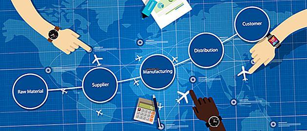 Importanza delle previsioni nella gestione della catena di approvvigionamento